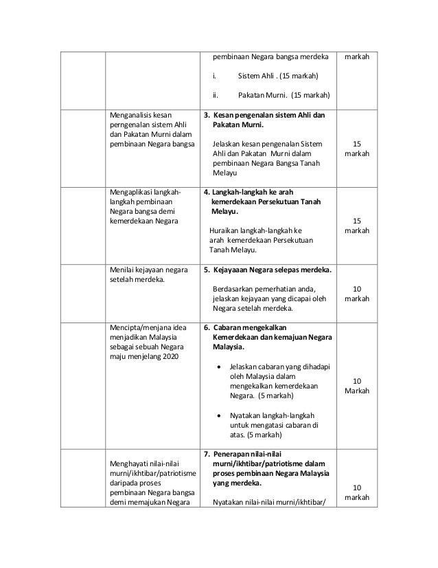 Sejarah Kertas 3 Tema 11 Tglasopa
